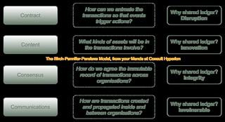 Birch-Pannifer-Parulava Four Layer Model