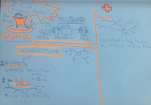 mind-mapping-medecine