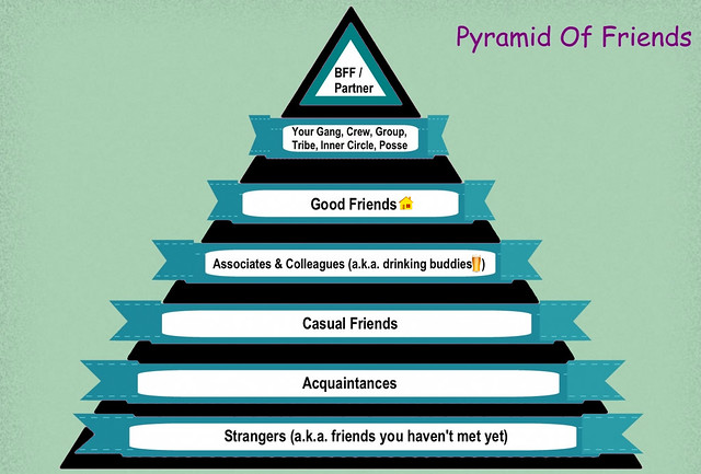 brookston-pyramid-of-friends