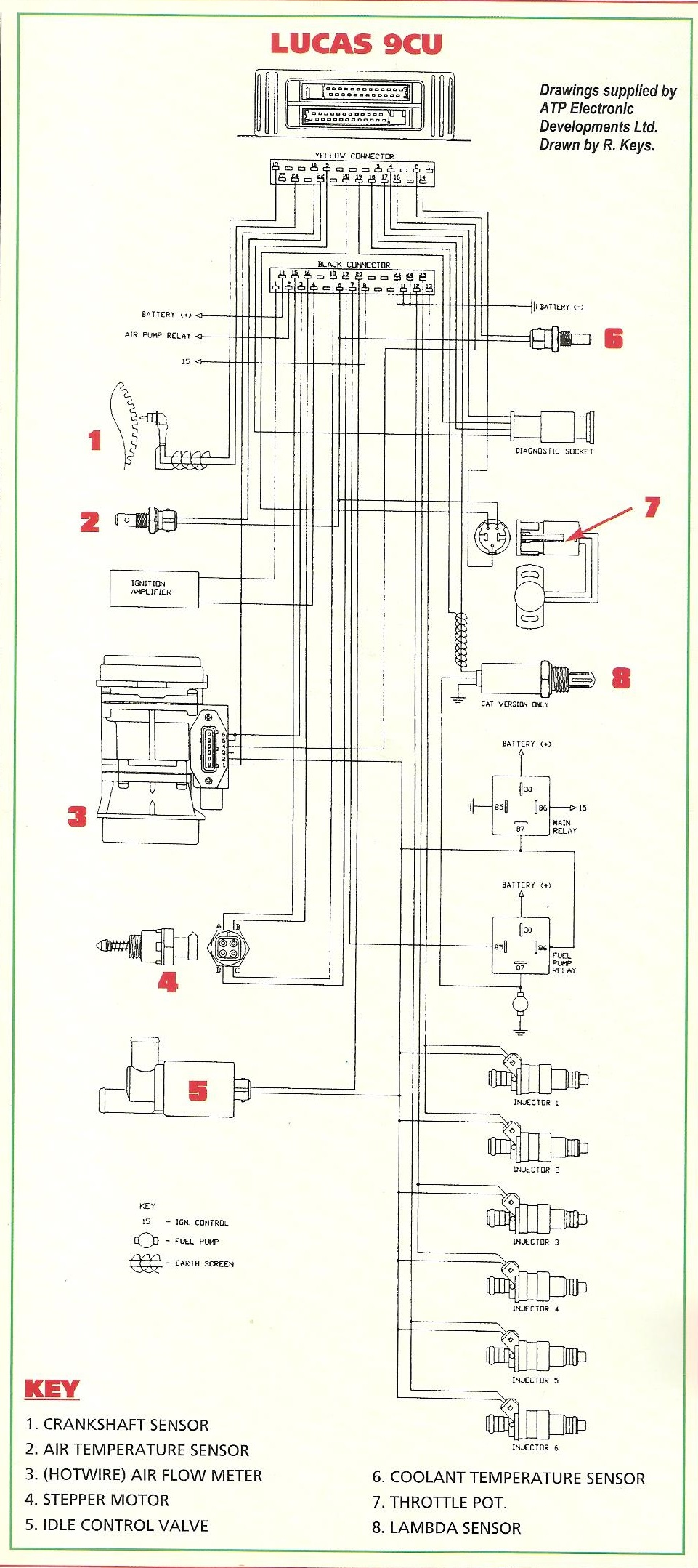 Jaguar Xj8 Engine Sensor Diagram
