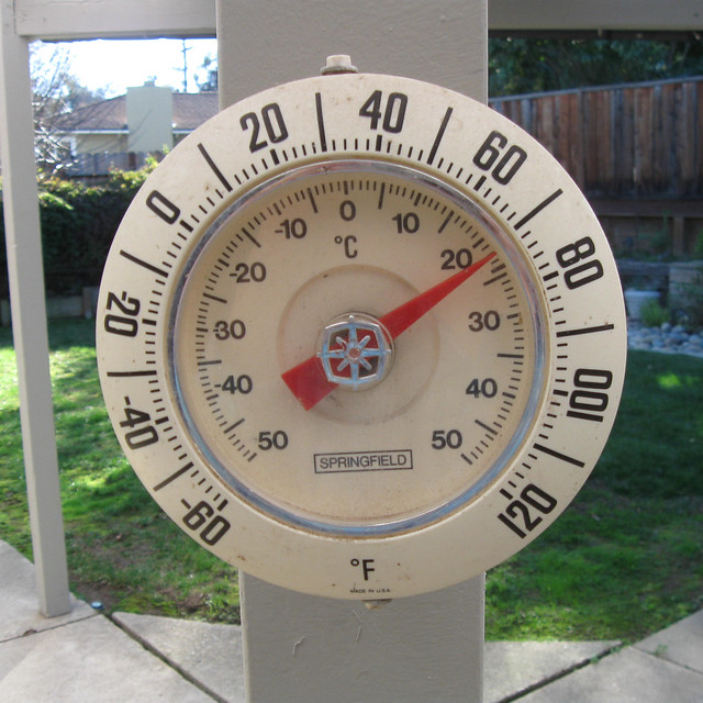 thermometer sunday feb