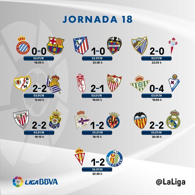 Liga BBVA (Jornada 18): Resultados