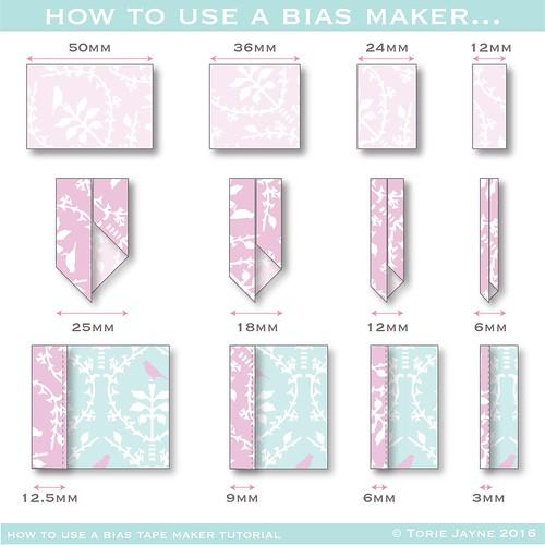 How to Make Bias Binding with a Bias Binding Maker | Torie Jayne : binding for quilts width - Adamdwight.com