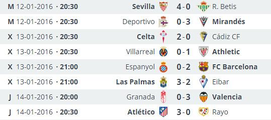 Copa del Rey: Resultados Octavos de final (Vuelta)