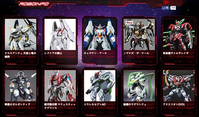 RoboInfo 日本機器人作品資訊網