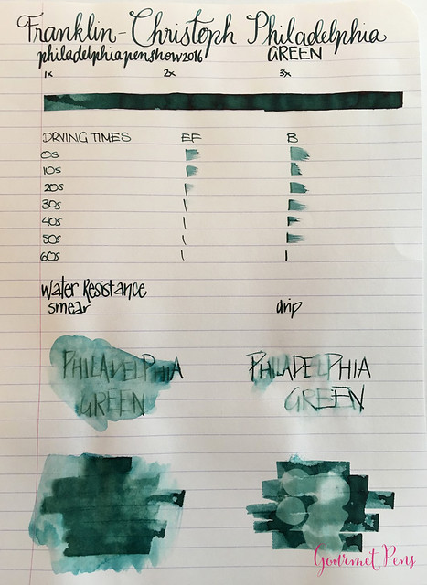 Ink Shot Review Franklin-Christoph Philadelphia Green @1901FC @CarnivalofPens (9)