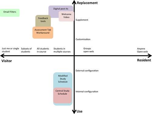 Amanda's V&R modification map