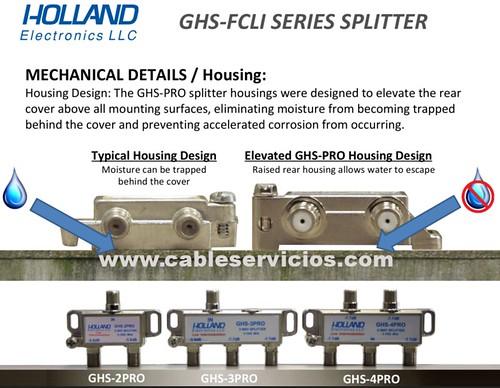 GHS-FCLI splitters Holland Electronics