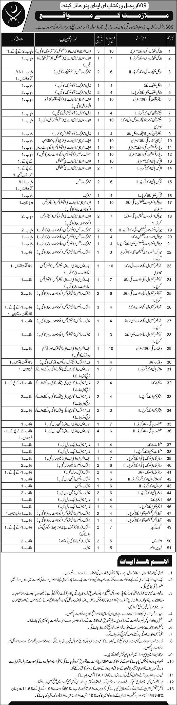 609 Regional Workshop Jobs 2016