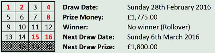 Lottery 28 Feb