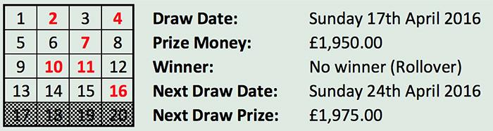 Lottery 7 Apr