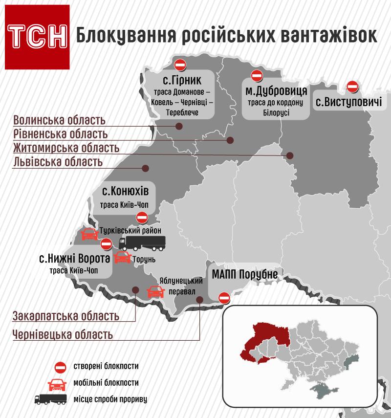блокування російських фур (15.02.)