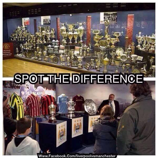 Manchester City FC Vs United