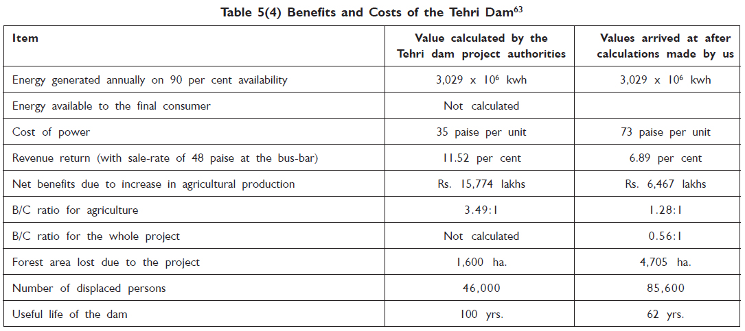 Benefits and costs of the Tehri dam