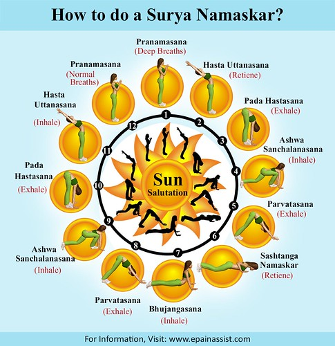 How to do a Surya Namaskar or Sun Salutation?