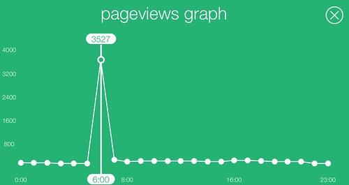 analytics_3_150226