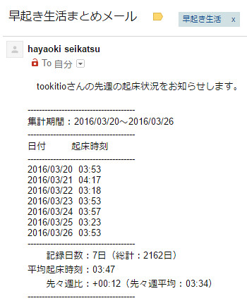 20160327_hayaoki