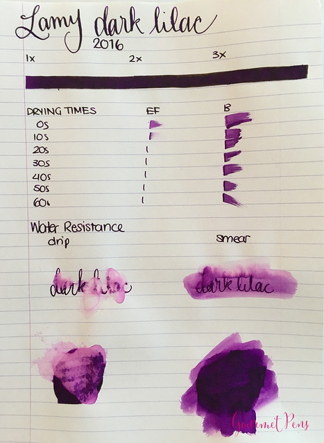 Ink Shot Review Lamy Dark Lilac @Fontoplum0 (3)