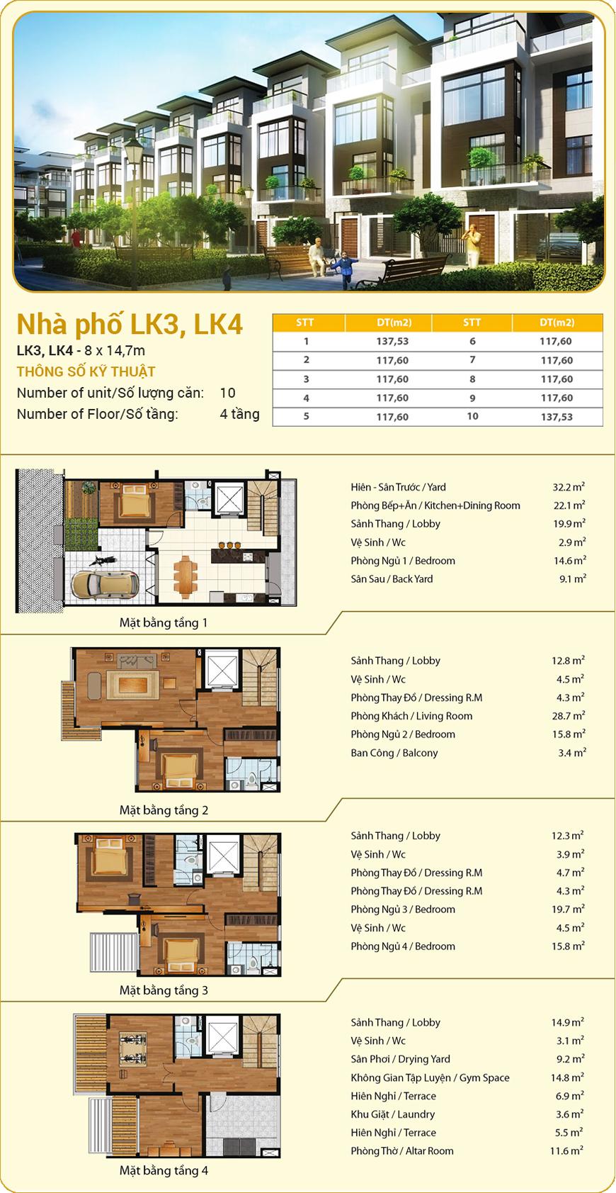 Mẫu thiết kế nhà liền kề LK3, LK4 dự án Hà Đô 756 Sài Gòn
