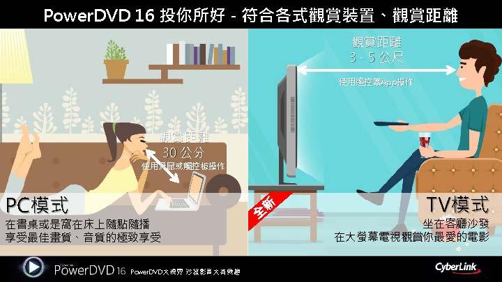 PowerDVD 16新品發表會_產品簡報_頁面_15.jpg