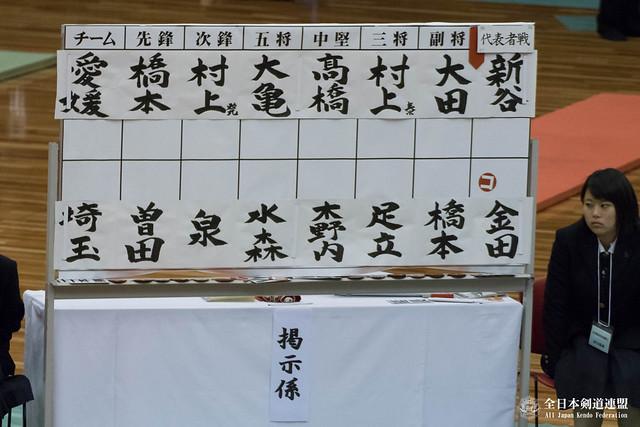 第64回全日本都道府県対抗剣道優勝大会 決勝スコア