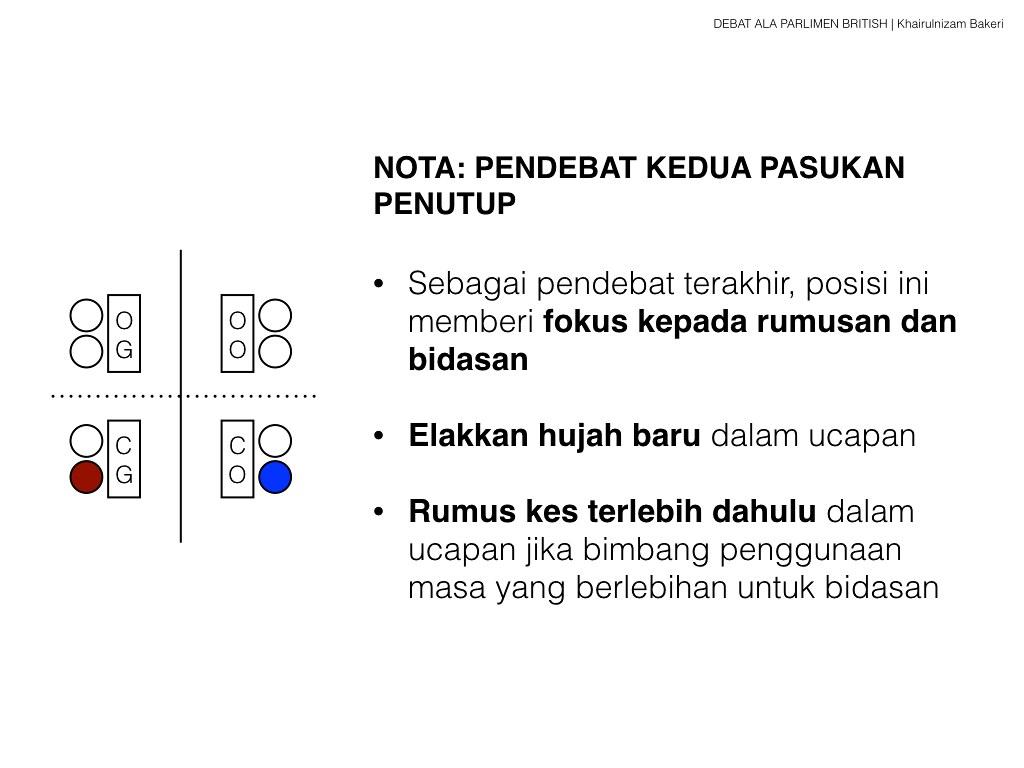 TAKLIMAT DEBAT BP.020