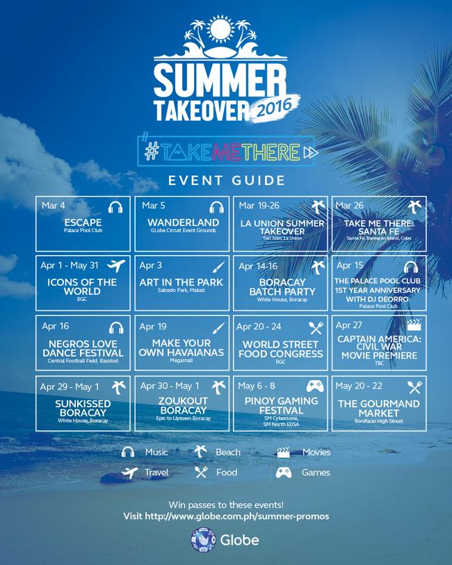 Globe Summer Takeover