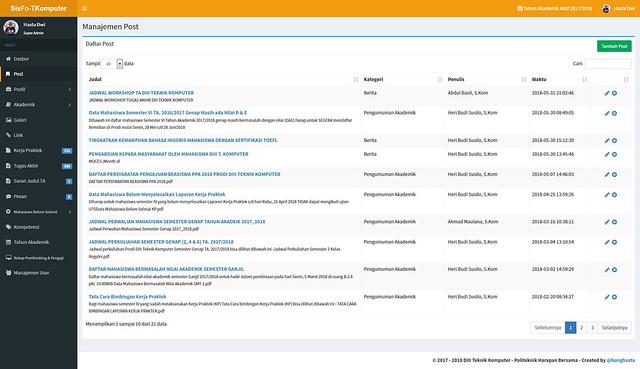 Website D3 Teknik Komputer Dan Sistem Informasi Kerja Praktek / Tugas Akhir Politeknik Tegal - Back End