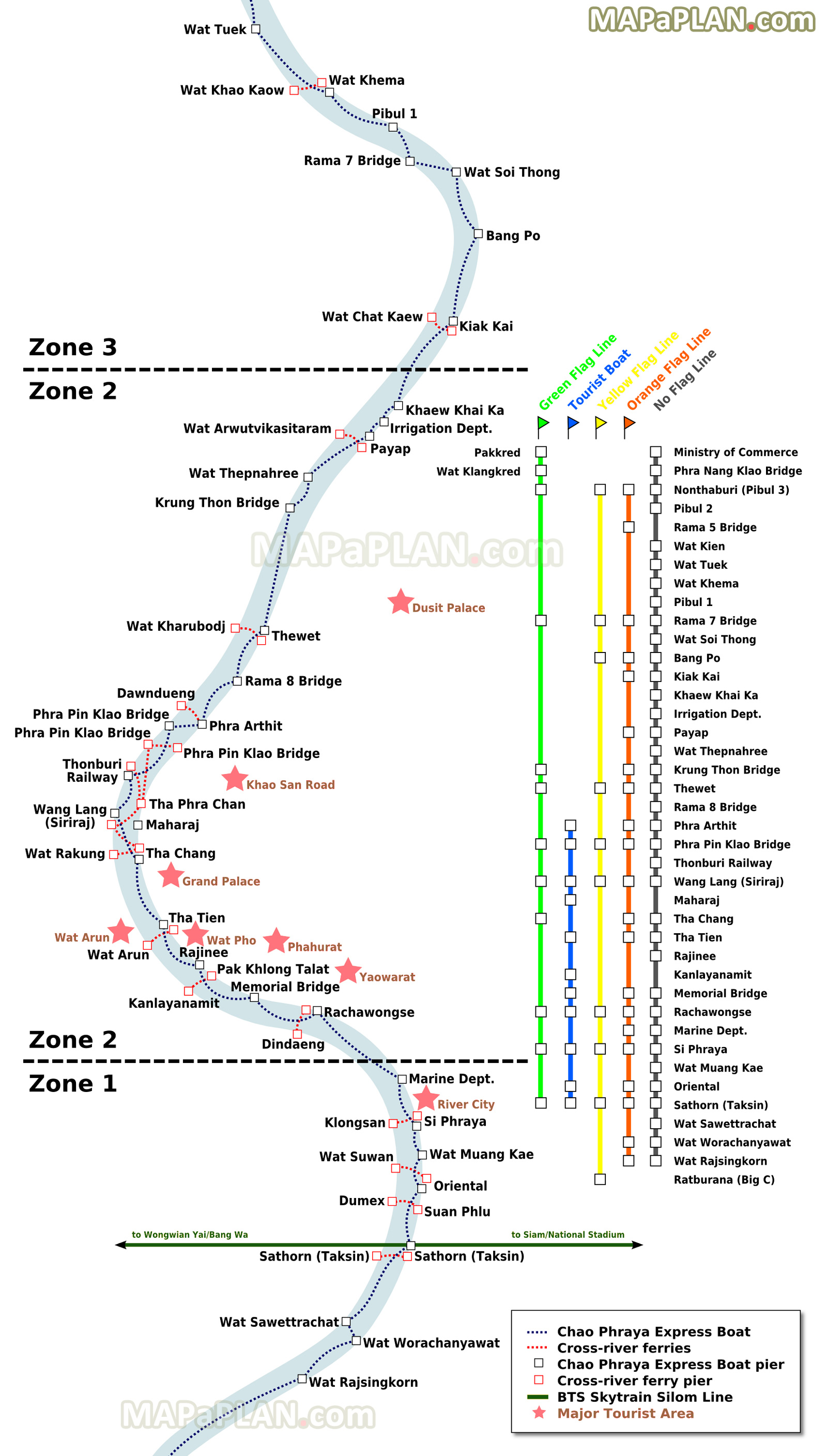 Map of Chao Phraya River ferries and water-taxi routes in Bangkok, Thailand