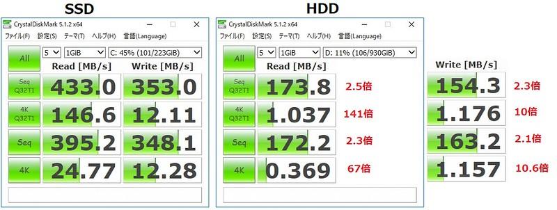 HDDをSSDに換装する方法 (29)