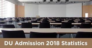 DU Admission 2018 Statistics