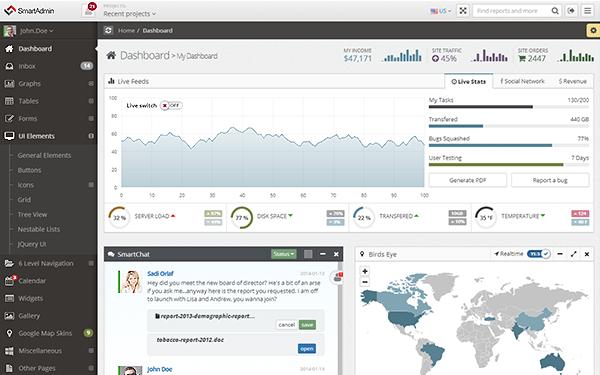 SmartAdmin v1.9.6.1 - Responsive WebApp