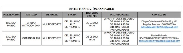 campus deportivo nervion
