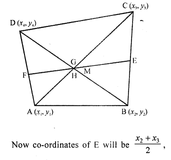 RD Sharma Class 10 Solutions Chapter 14 Co-Ordinate Geometry