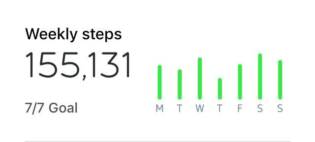 155,131 steps