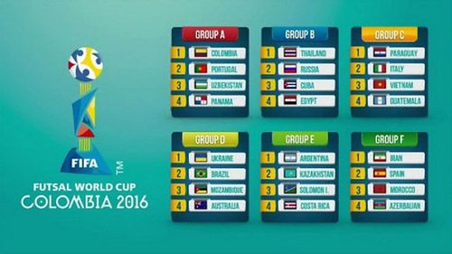 FIFA Futsal World Cup 2016 Schedule Fixtures PDF, Chart:- The 8th FIFA Fustal W…