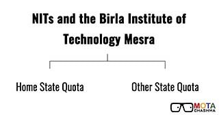 NITs and Birla Institutes of Mesra