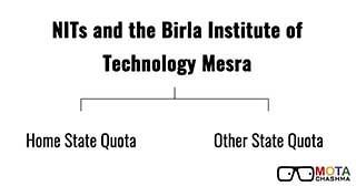 NITs and Birla Institutes of Mesra
