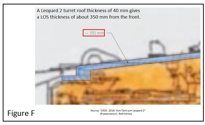 leo2_B_front_turret_roof_LOS