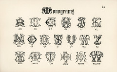 Monograms from Draughtsman's Alphabets by Hermann Esser (1845-1908). Digitally enhanced from our own 5th edition of the publication.