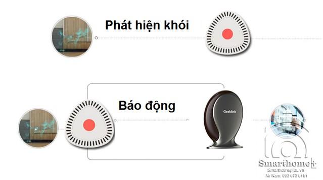 dau-bao-khoi-bao-chay-khong-day-geeklink-sd-1