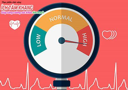 Tại Việt Nam, cứ 4 người trưởng thành thì có 1 người bị tăng huyết áp.