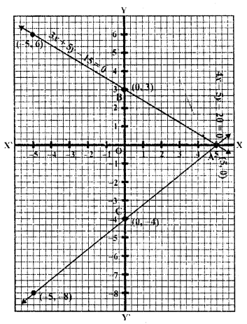 10th Maths Solution Book Pdf Chapter 3 Pair Of Linear Equations In Two Variables