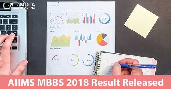 aiims mbbs 2018 result released on 18 june