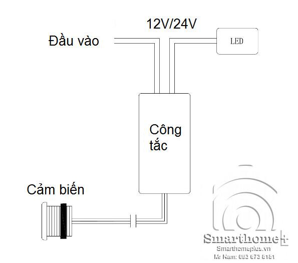 cong-tac-cam-bien-dong-mo-tu-quan-ao-12v-cao-cap-shp-ws11
