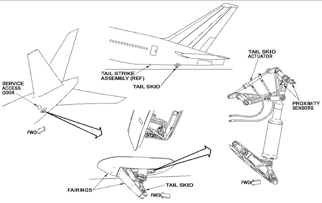 Как борются со стиранием хвостов самолетов инженерия