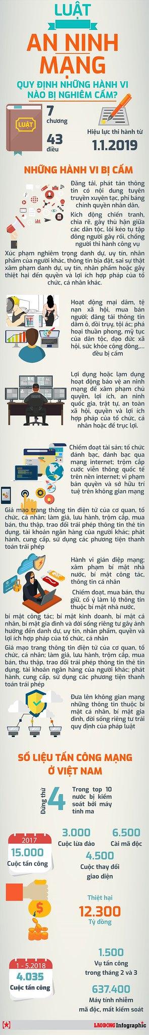 Luat-An-Ninh-Mang-trangtinphapluat
