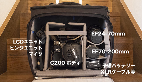EOS C200 & Thinktank_02