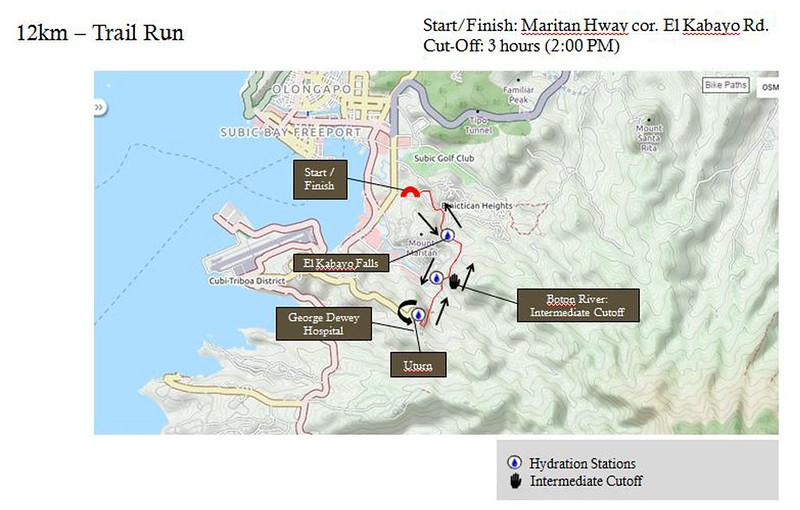 12km Trail