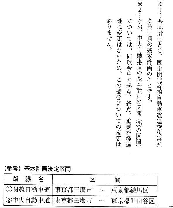 東京外環自動車道と法令上の道路名称jpg (6)